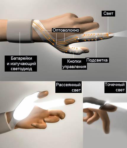 Концепт фонарика-перчатки на основе оптоволокна
