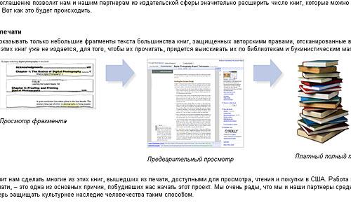 Сервис books.google
