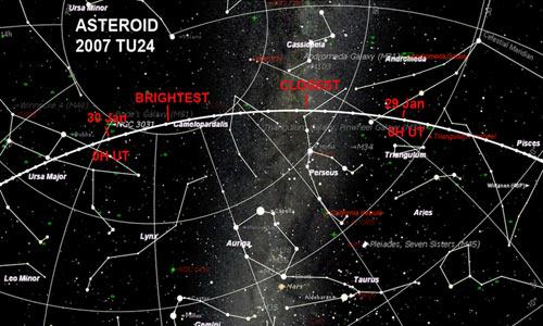 Расчет траектории движения астероидов