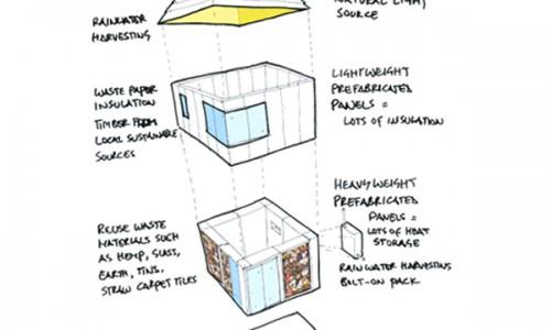 Первые дома из отходов в Великобритании.